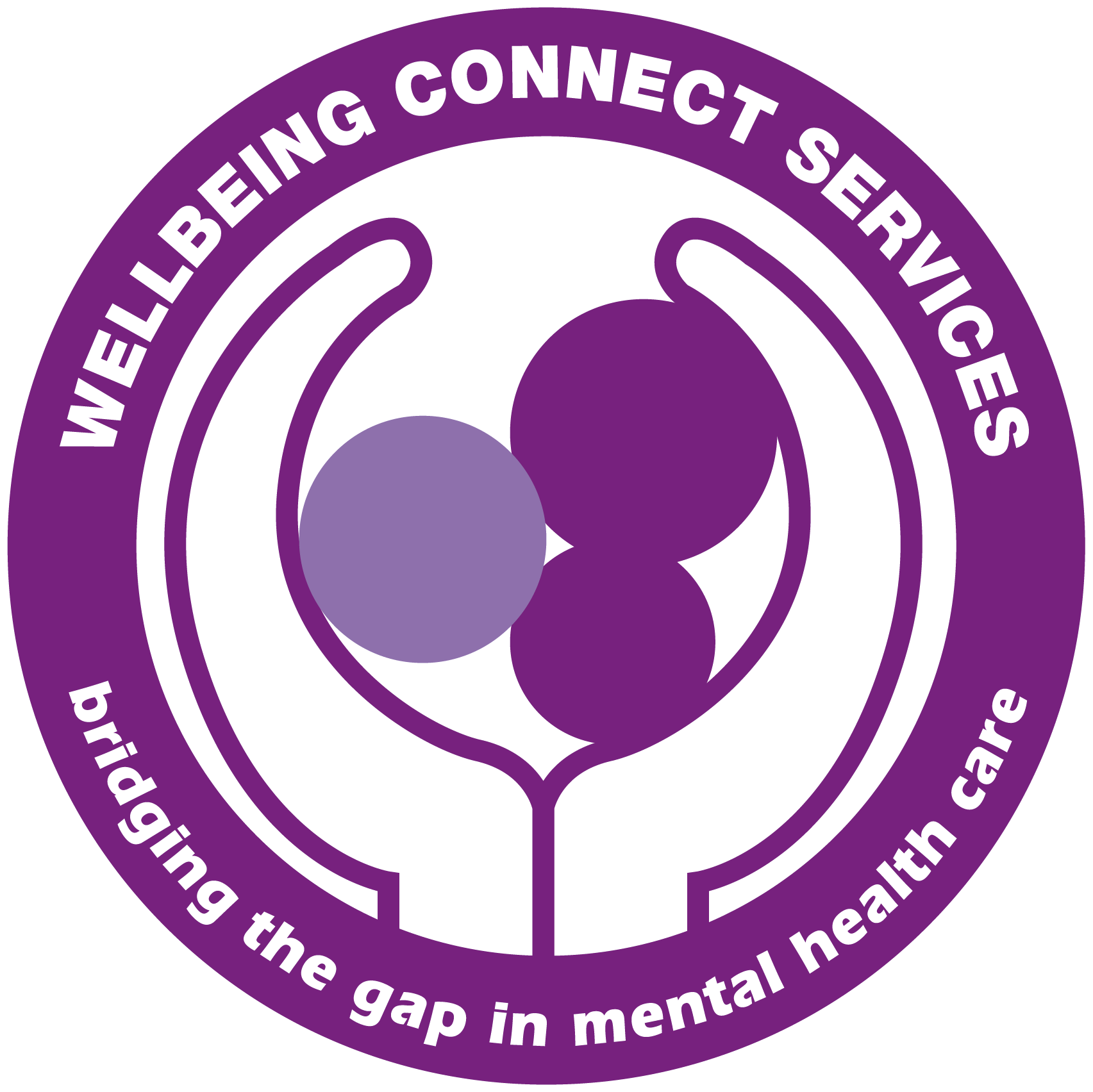 Wellbeing Connect Services